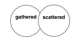 gather-scatter